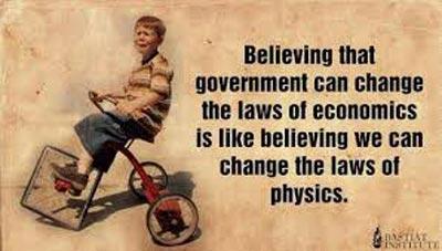 economicbelief
